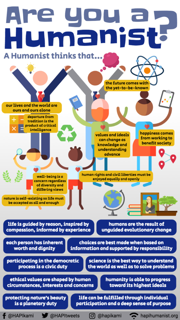 HAPI launches Humanist Manifesto infographic
