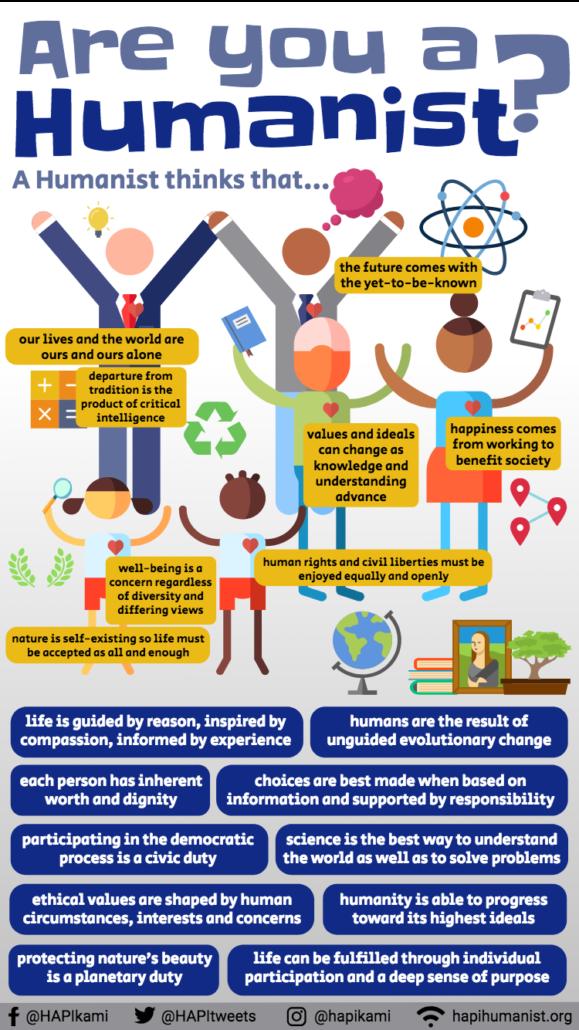 HAPI launches Humanist Manifesto infographic
